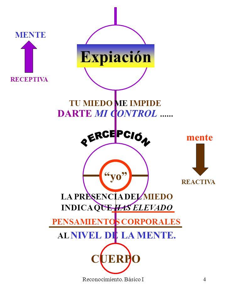 Reconocimiento.Básico I5 Expiación ESO LOS PONE FUERA DE MI CONTROL........