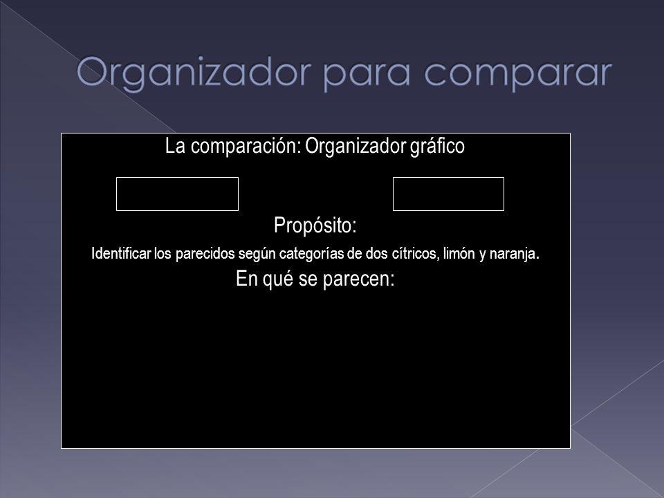 La comparación: Organizador gráfico Propósito: Identificar los parecidos según categorías de dos cítricos, limón y naranja. En qué se parecen: