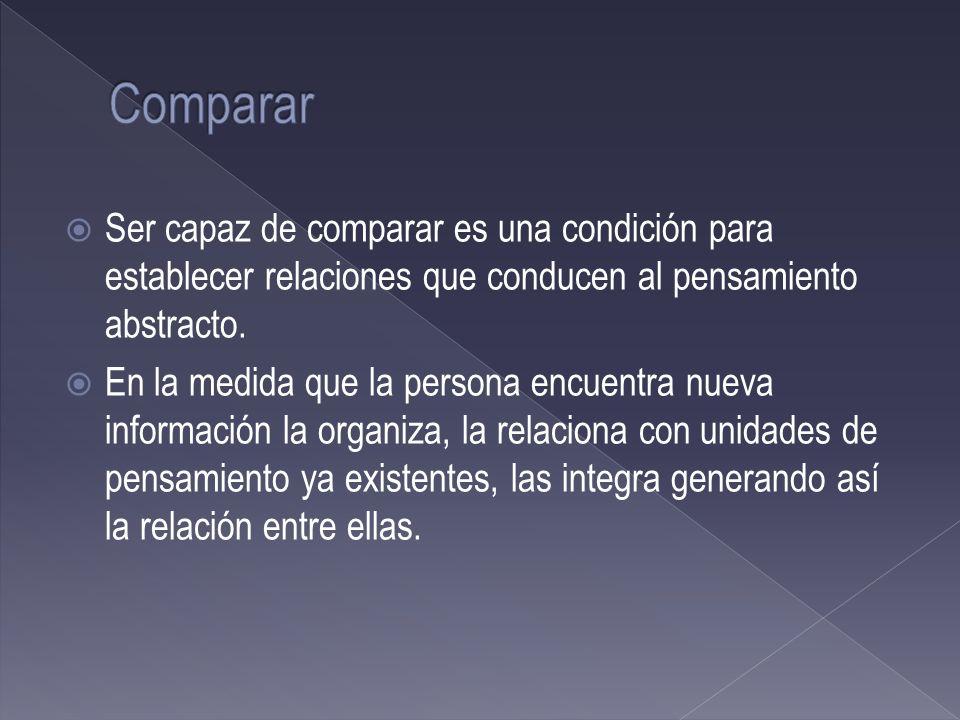 Ser capaz de comparar es una condición para establecer relaciones que conducen al pensamiento abstracto. En la medida que la persona encuentra nueva i