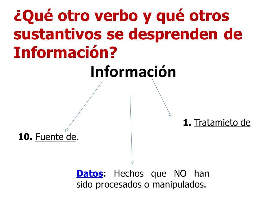Información ¿Qué otro verbo y qué otros sustantivos se desprenden de Información? 10. Fuente de. 1. Tratamieto de DatosDatos: Hechos que NO han sido p