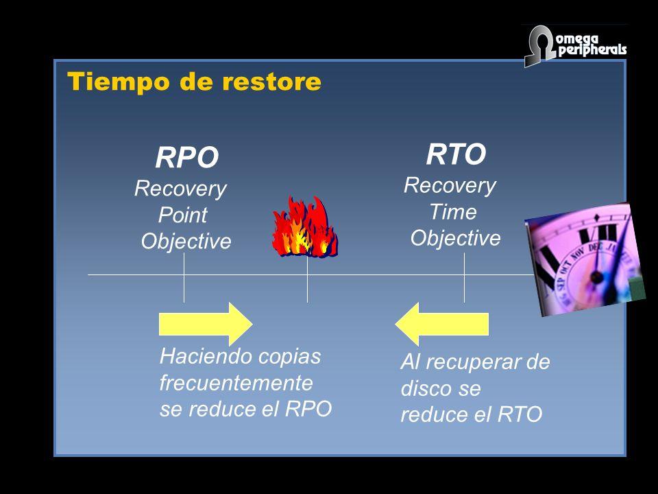 Tiempo de restore RPO Recovery Point Objective Al recuperar de disco se reduce el RTO Haciendo copias frecuentemente se reduce el RPO RTO Recovery Time Objective