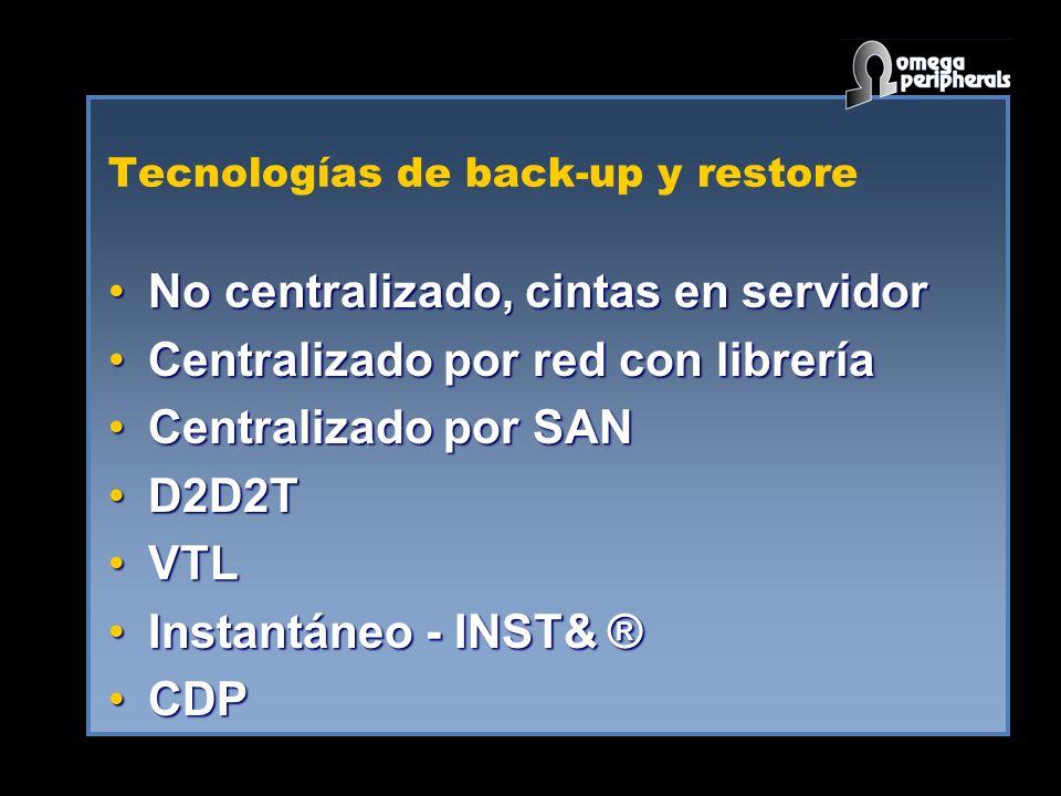 Tecnologías de back-up y restore No centralizado, cintas en servidorNo centralizado, cintas en servidor Centralizado por red con libreríaCentralizado por red con librería Centralizado por SANCentralizado por SAN D2D2TD2D2T VTLVTL Instantáneo - INST& ®Instantáneo - INST& ® CDPCDP