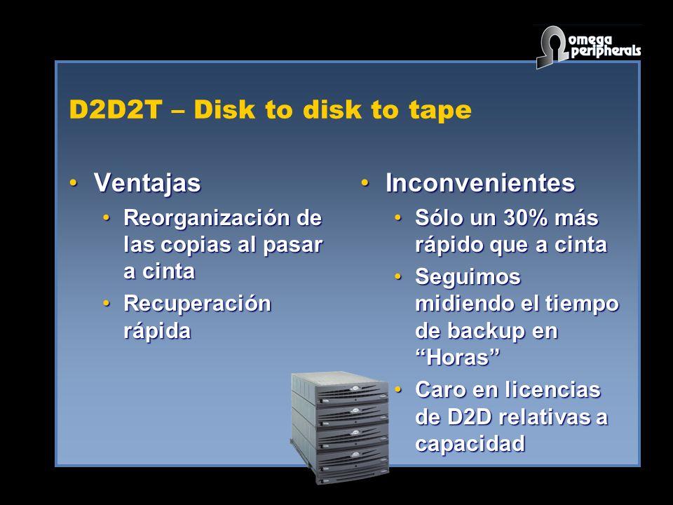 D2D2T – Disk to disk to tape VentajasVentajas Reorganización de las copias al pasar a cintaReorganización de las copias al pasar a cinta Recuperación rápidaRecuperación rápida InconvenientesInconvenientes Sólo un 30% más rápido que a cintaSólo un 30% más rápido que a cinta Seguimos midiendo el tiempo de backup en HorasSeguimos midiendo el tiempo de backup en Horas Caro en licencias de D2D relativas a capacidadCaro en licencias de D2D relativas a capacidad