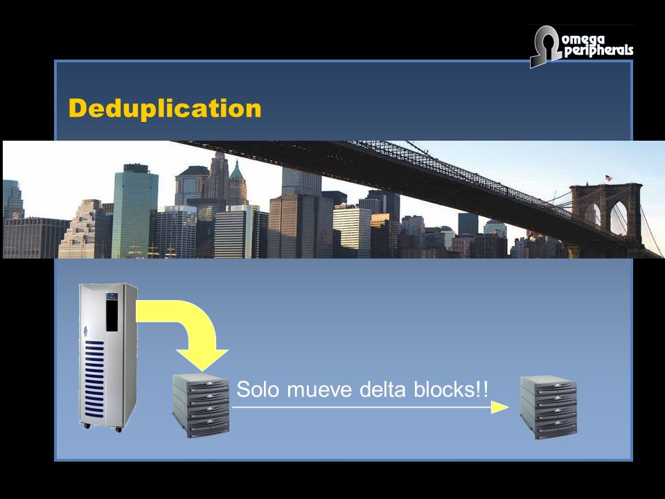 Deduplication Solo mueve delta blocks!!