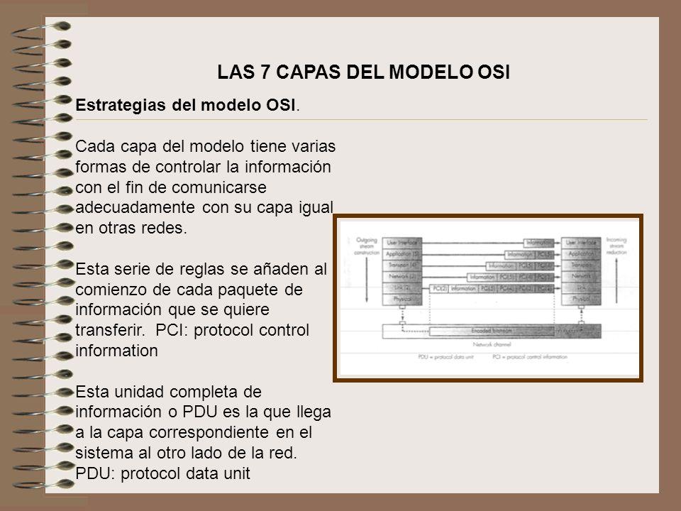 LAS 7 CAPAS DEL MODELO OSI Estrategias del modelo OSI. Cada capa del modelo tiene varias formas de controlar la información con el fin de comunicarse