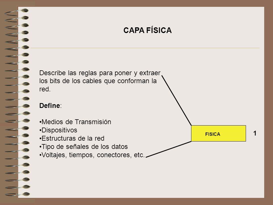 Describe las reglas para poner y extraer los bits de los cables que conforman la red. Define: Medios de Transmisión Dispositivos Estructuras de la red