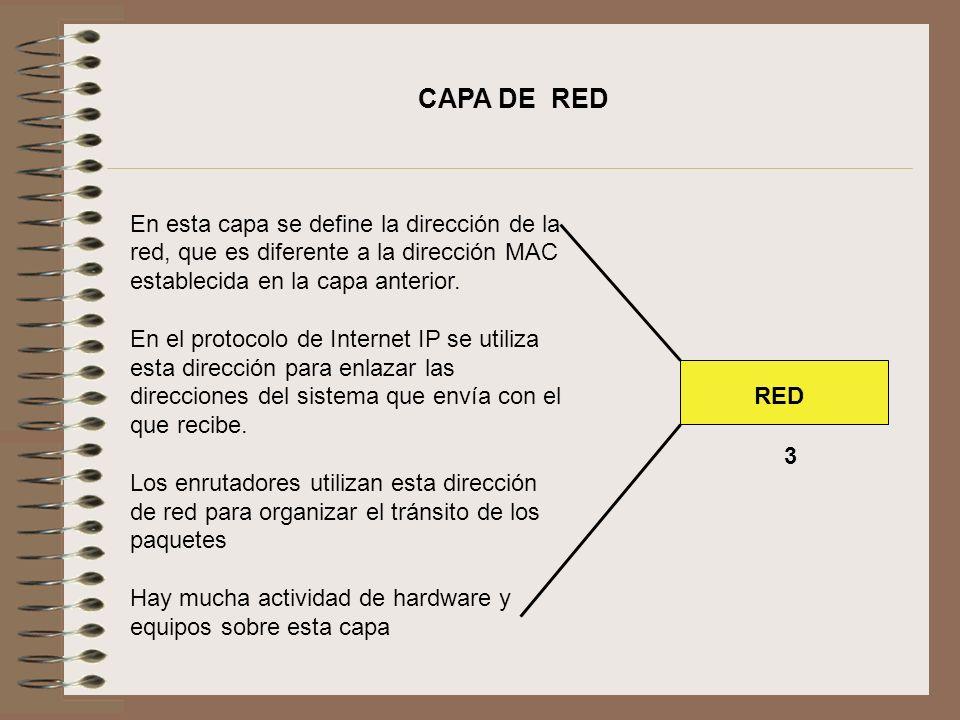 En esta capa se define la dirección de la red, que es diferente a la dirección MAC establecida en la capa anterior. En el protocolo de Internet IP se