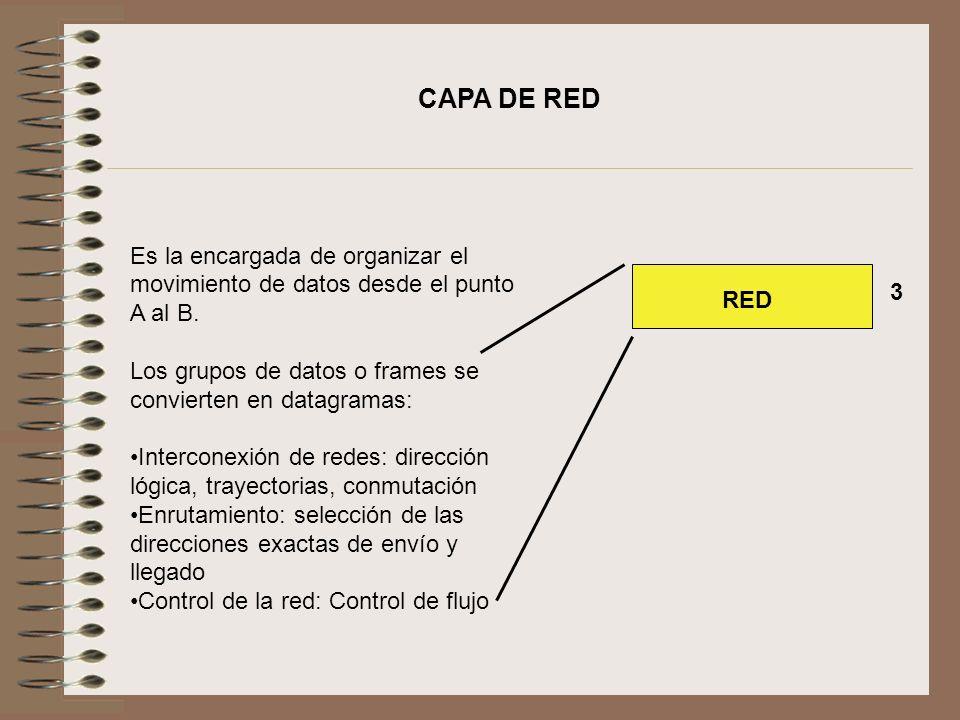 Es la encargada de organizar el movimiento de datos desde el punto A al B. Los grupos de datos o frames se convierten en datagramas: Interconexión de