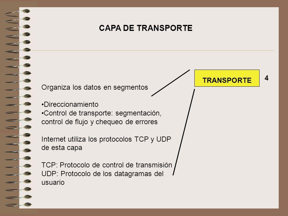 Organiza los datos en segmentos Direccionamiento Control de transporte: segmentación, control de flujo y chequeo de errores Internet utiliza los proto