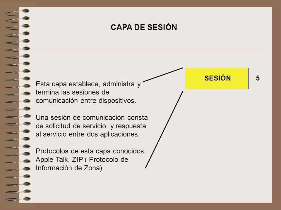 Esta capa establece, administra y termina las sesiones de comunicación entre dispositivos. Una sesión de comunicación consta de solicitud de servicio