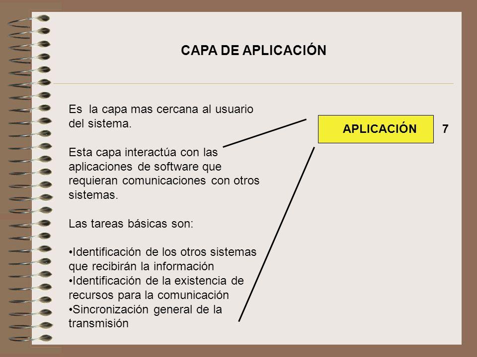 Es la capa mas cercana al usuario del sistema. Esta capa interactúa con las aplicaciones de software que requieran comunicaciones con otros sistemas.