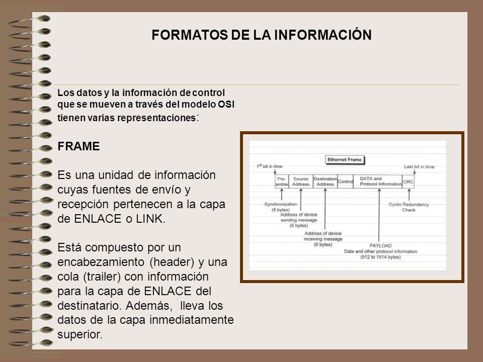 FORMATOS DE LA INFORMACIÓN Los datos y la información de control que se mueven a través del modelo OSI tienen varias representaciones : FRAME Es una u