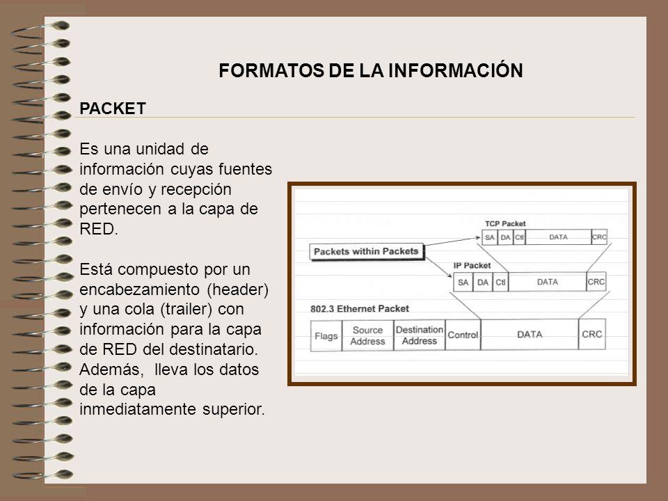 FORMATOS DE LA INFORMACIÓN PACKET Es una unidad de información cuyas fuentes de envío y recepción pertenecen a la capa de RED. Está compuesto por un e