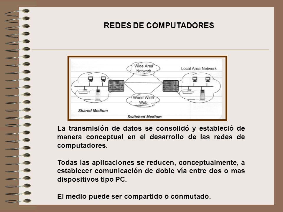 La transmisión de datos se consolidó y estableció de manera conceptual en el desarrollo de las redes de computadores. Todas las aplicaciones se reduce
