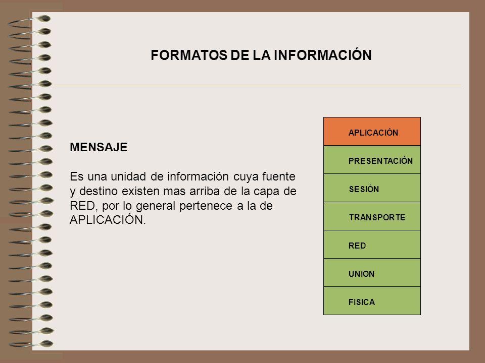 FORMATOS DE LA INFORMACIÓN MENSAJE Es una unidad de información cuya fuente y destino existen mas arriba de la capa de RED, por lo general pertenece a