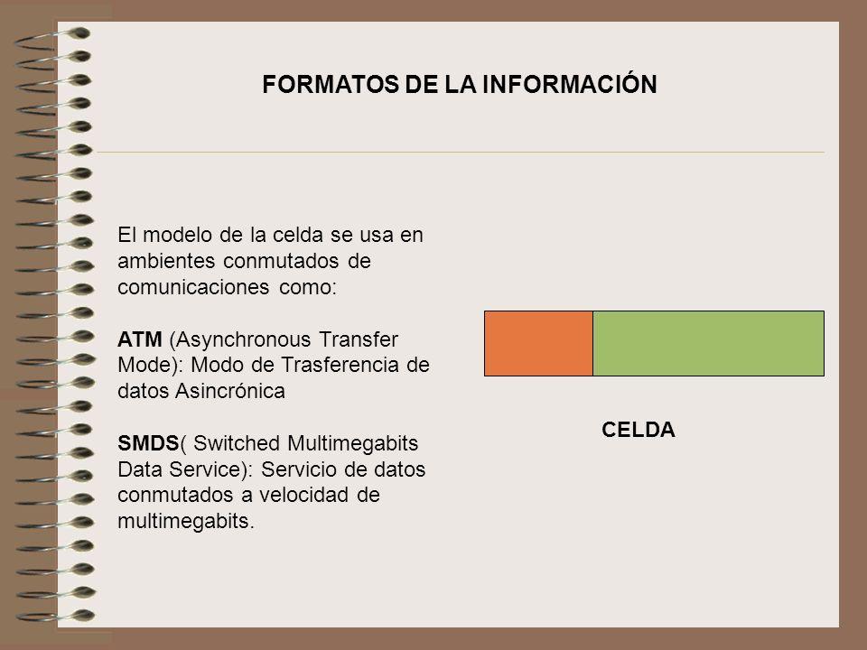 FORMATOS DE LA INFORMACIÓN El modelo de la celda se usa en ambientes conmutados de comunicaciones como: ATM (Asynchronous Transfer Mode): Modo de Tras
