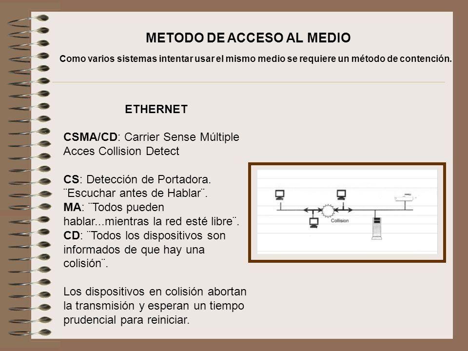 ETHERNET CSMA/CD: Carrier Sense Múltiple Acces Collision Detect CS: Detección de Portadora. ¨Escuchar antes de Hablar¨. MA: ¨Todos pueden hablar...mie
