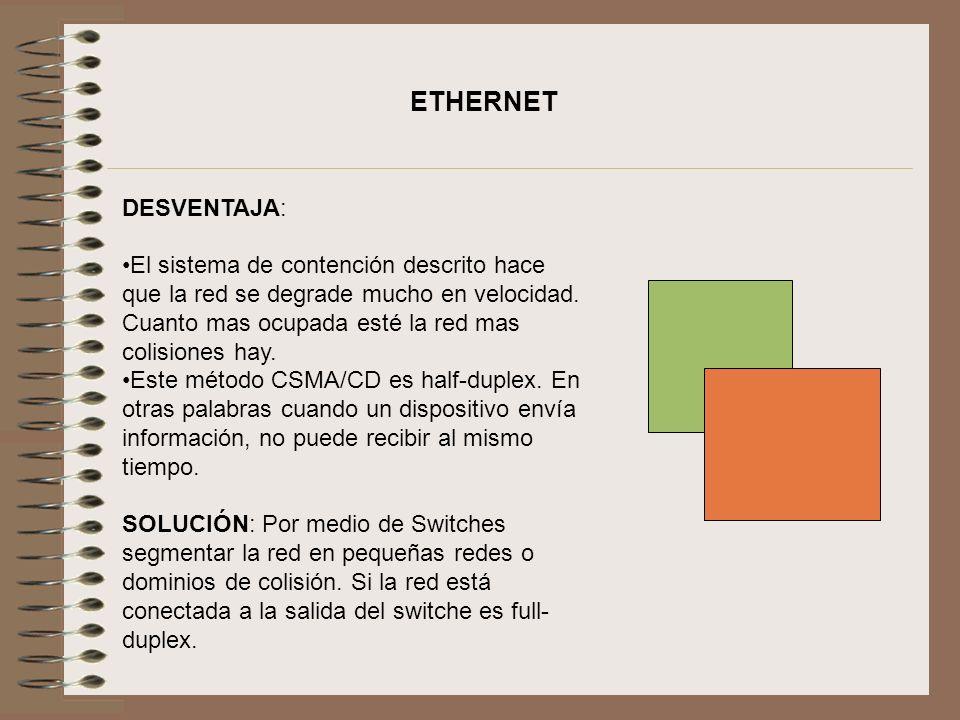 DESVENTAJA: El sistema de contención descrito hace que la red se degrade mucho en velocidad. Cuanto mas ocupada esté la red mas colisiones hay. Este m