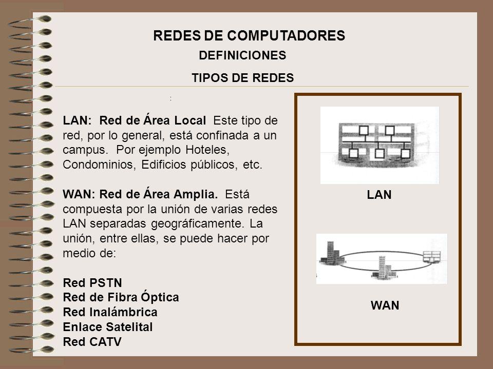 : LAN: Red de Área Local Este tipo de red, por lo general, está confinada a un campus. Por ejemplo Hoteles, Condominios, Edificios públicos, etc. WAN: