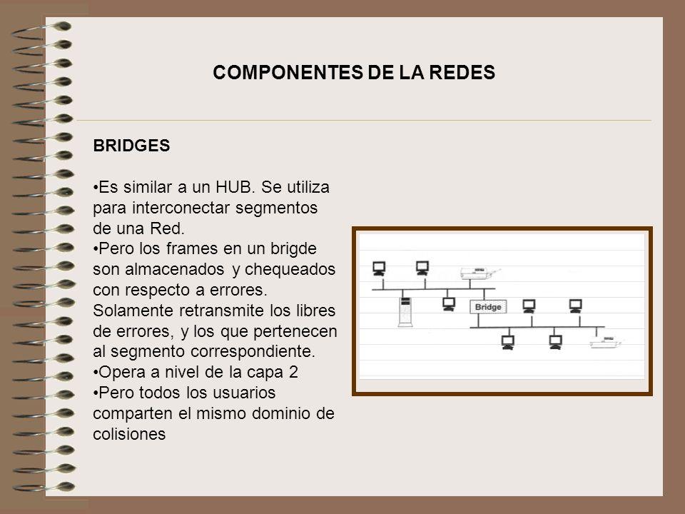 BRIDGES Es similar a un HUB. Se utiliza para interconectar segmentos de una Red. Pero los frames en un brigde son almacenados y chequeados con respect