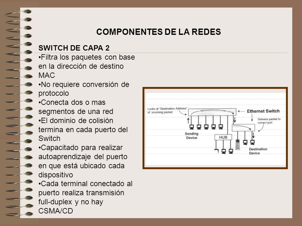 SWITCH DE CAPA 2 Filtra los paquetes con base en la dirección de destino MAC No requiere conversión de protocolo Conecta dos o mas segmentos de una re