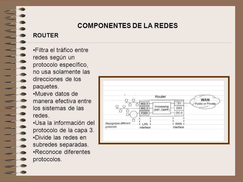 ROUTER Filtra el tráfico entre redes según un protocolo específico, no usa solamente las direcciones de los paquetes. Mueve datos de manera efectiva e