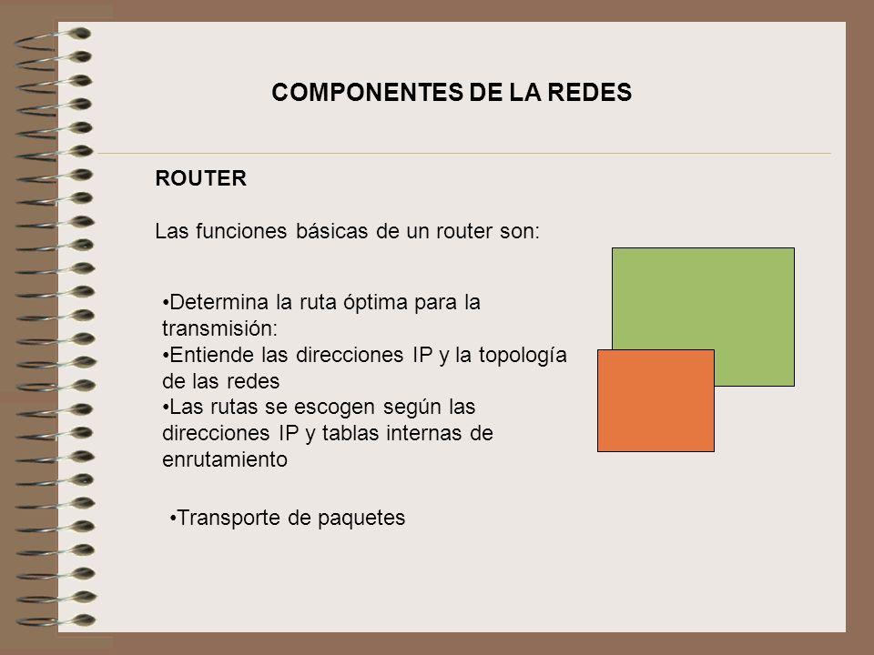 ROUTER Las funciones básicas de un router son: Determina la ruta óptima para la transmisión: Entiende las direcciones IP y la topología de las redes L