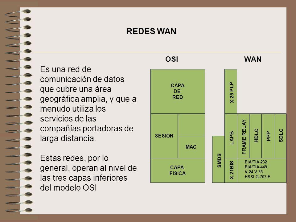 Es una red de comunicación de datos que cubre una área geográfica amplia, y que a menudo utiliza los servicios de las compañías portadoras de larga di