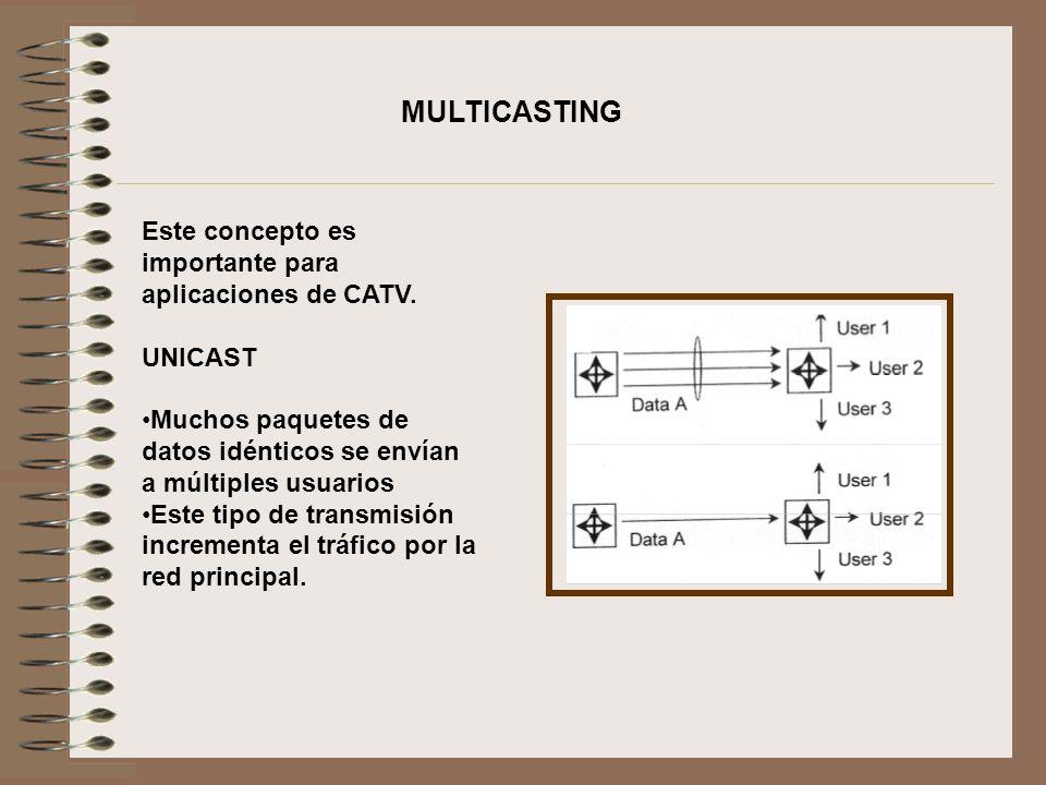 MULTICASTING Este concepto es importante para aplicaciones de CATV. UNICAST Muchos paquetes de datos idénticos se envían a múltiples usuarios Este tip