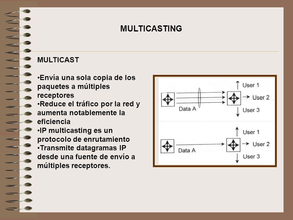 MULTICASTING MULTICAST Envía una sola copia de los paquetes a múltiples receptores Reduce el tráfico por la red y aumenta notablemente la eficiencia I