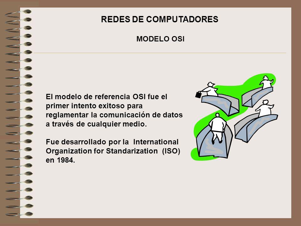 REDES DE COMPUTADORES MODELO OSI El modelo de referencia OSI fue el primer intento exitoso para reglamentar la comunicación de datos a través de cualq