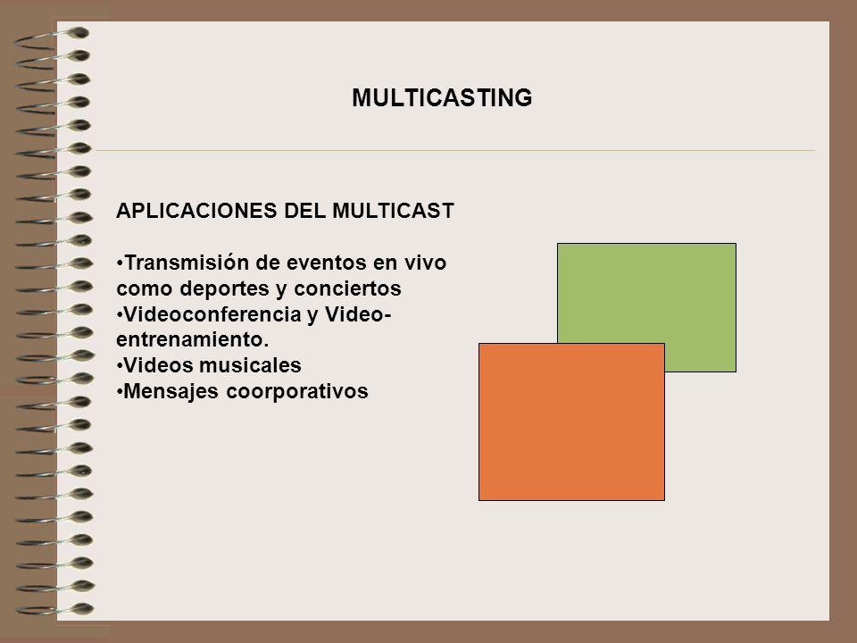 MULTICASTING APLICACIONES DEL MULTICAST Transmisión de eventos en vivo como deportes y conciertos Videoconferencia y Video- entrenamiento. Videos musi