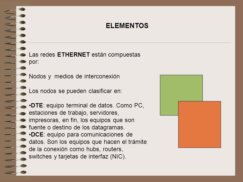 Las redes ETHERNET están compuestas por: Nodos y medios de interconexión Los nodos se pueden clasificar en: DTE: equipo terminal de datos. Como PC, es