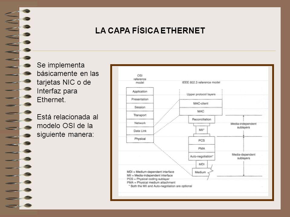 LA CAPA FÍSICA ETHERNET Se implementa básicamente en las tarjetas NIC o de Interfaz para Ethernet. Está relacionada al modelo OSI de la siguiente mane