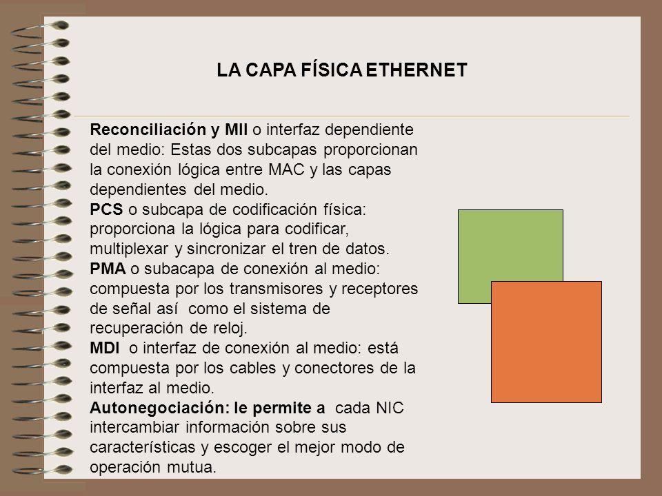 LA CAPA FÍSICA ETHERNET Reconciliación y MII o interfaz dependiente del medio: Estas dos subcapas proporcionan la conexión lógica entre MAC y las capa