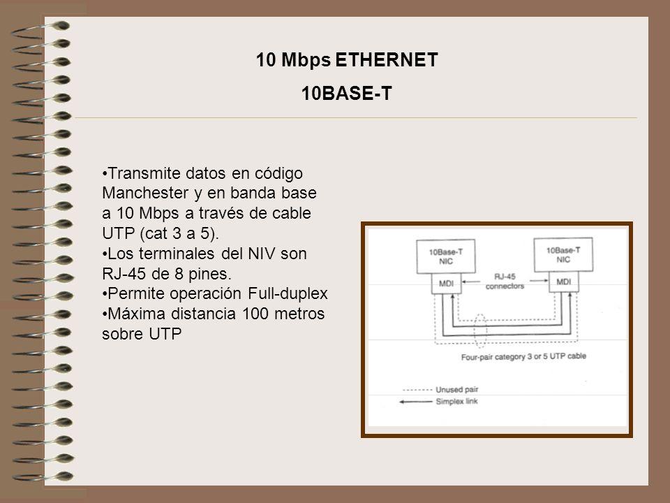 Transmite datos en código Manchester y en banda base a 10 Mbps a través de cable UTP (cat 3 a 5). Los terminales del NIV son RJ-45 de 8 pines. Permite