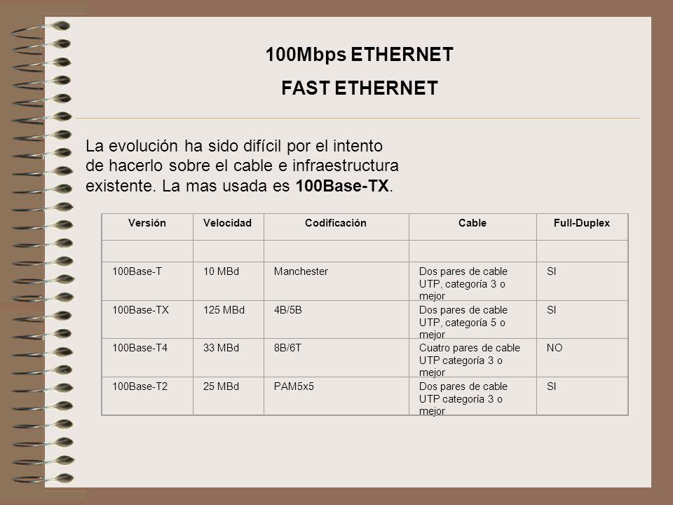 La evolución ha sido difícil por el intento de hacerlo sobre el cable e infraestructura existente. La mas usada es 100Base-TX. 100Mbps ETHERNET FAST E