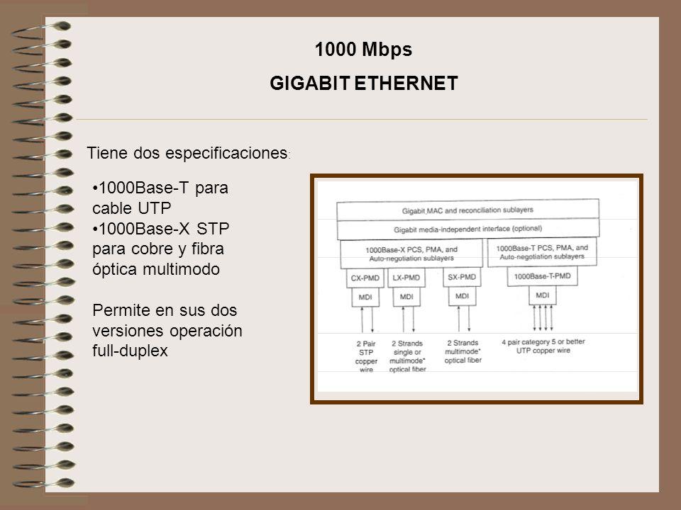 Tiene dos especificaciones : 1000Base-T para cable UTP 1000Base-X STP para cobre y fibra óptica multimodo Permite en sus dos versiones operación full-