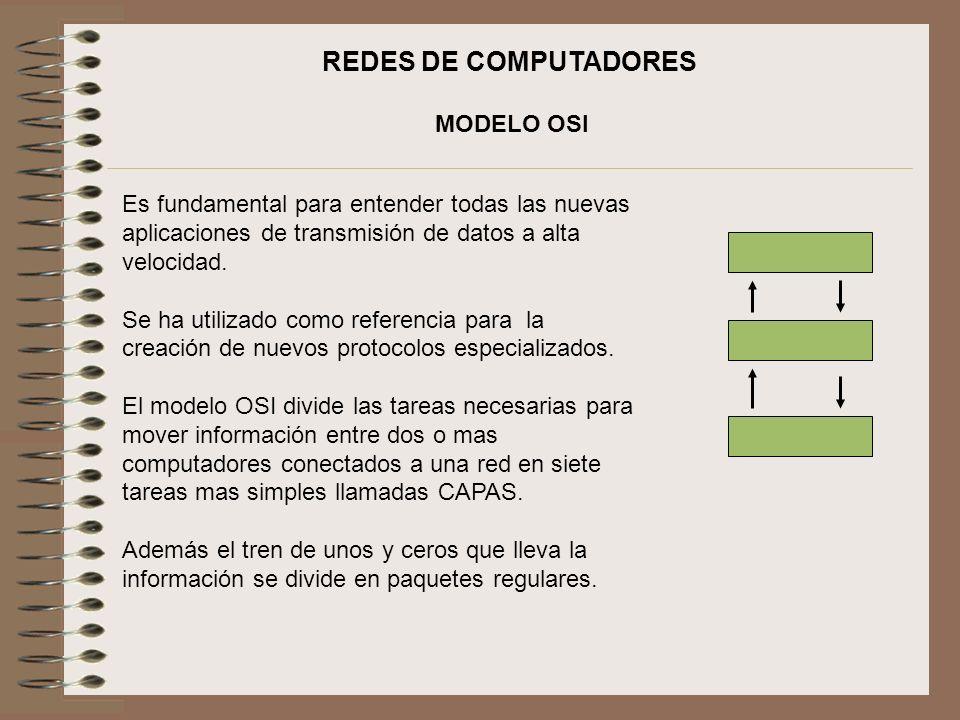REDES DE COMPUTADORES MODELO OSI Es fundamental para entender todas las nuevas aplicaciones de transmisión de datos a alta velocidad. Se ha utilizado