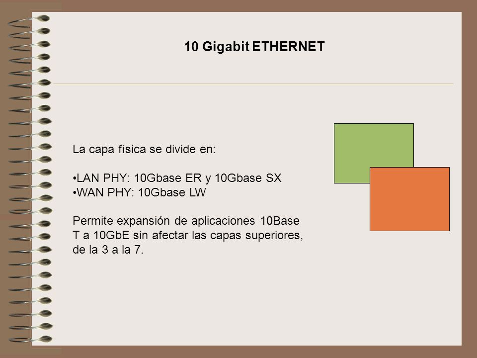 La capa física se divide en: LAN PHY: 10Gbase ER y 10Gbase SX WAN PHY: 10Gbase LW Permite expansión de aplicaciones 10Base T a 10GbE sin afectar las c