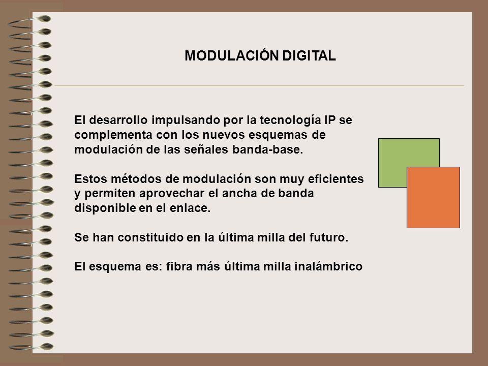El desarrollo impulsando por la tecnología IP se complementa con los nuevos esquemas de modulación de las señales banda-base. Estos métodos de modulac