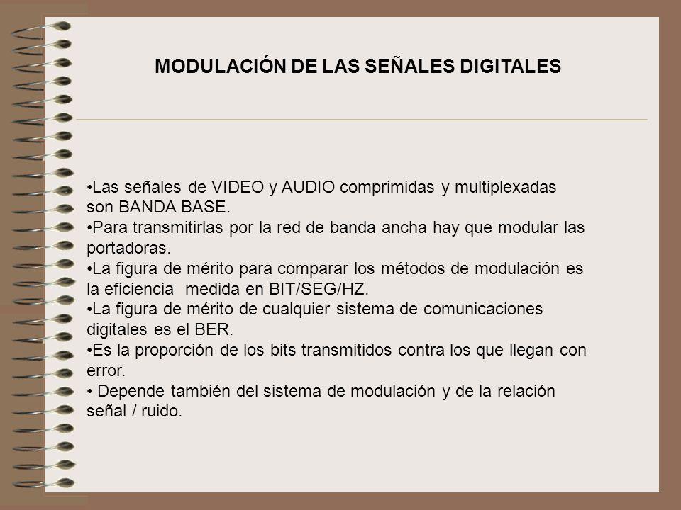 Las señales de VIDEO y AUDIO comprimidas y multiplexadas son BANDA BASE. Para transmitirlas por la red de banda ancha hay que modular las portadoras.