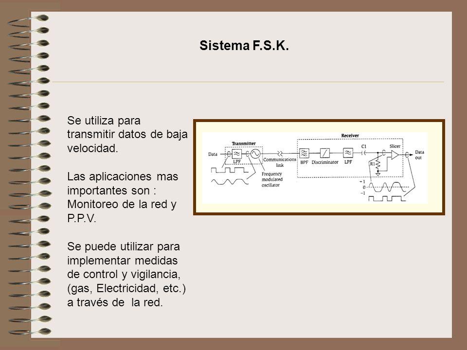 Se utiliza para transmitir datos de baja velocidad. Las aplicaciones mas importantes son : Monitoreo de la red y P.P.V. Se puede utilizar para impleme