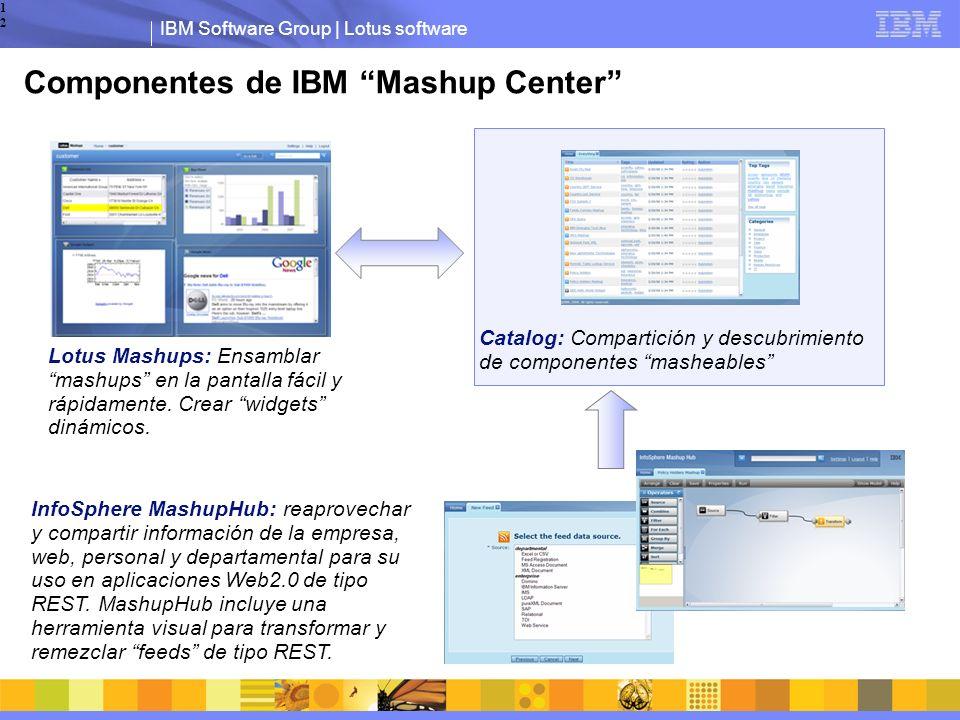 IBM Software Group | Lotus software12 InfoSphere MashupHub: reaprovechar y compartir información de la empresa, web, personal y departamental para su uso en aplicaciones Web2.0 de tipo REST.