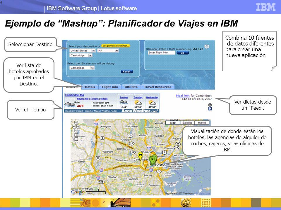 IBM Software Group | Lotus software 4 Seleccionar Destino Ver el Tiempo Ver dietas desde un Feed.