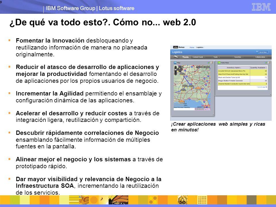 IBM Software Group | Lotus software 9 Fomentar la Innovación desbloqueando y reutilizando información de manera no planeada originalmente.