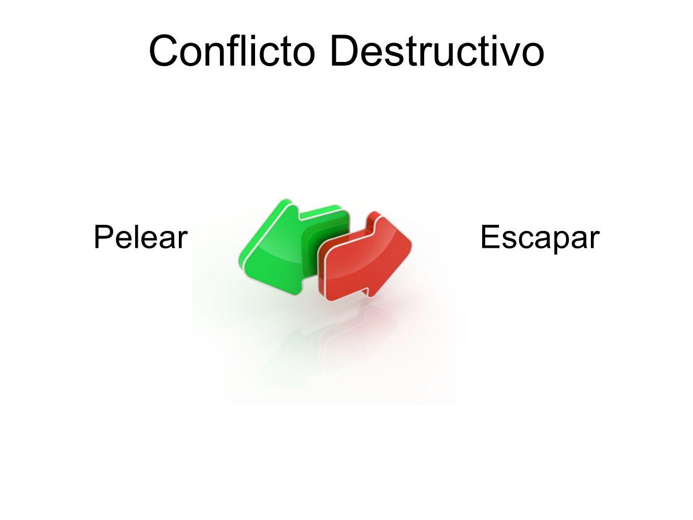 Conflicto Destructivo PelearEscapar