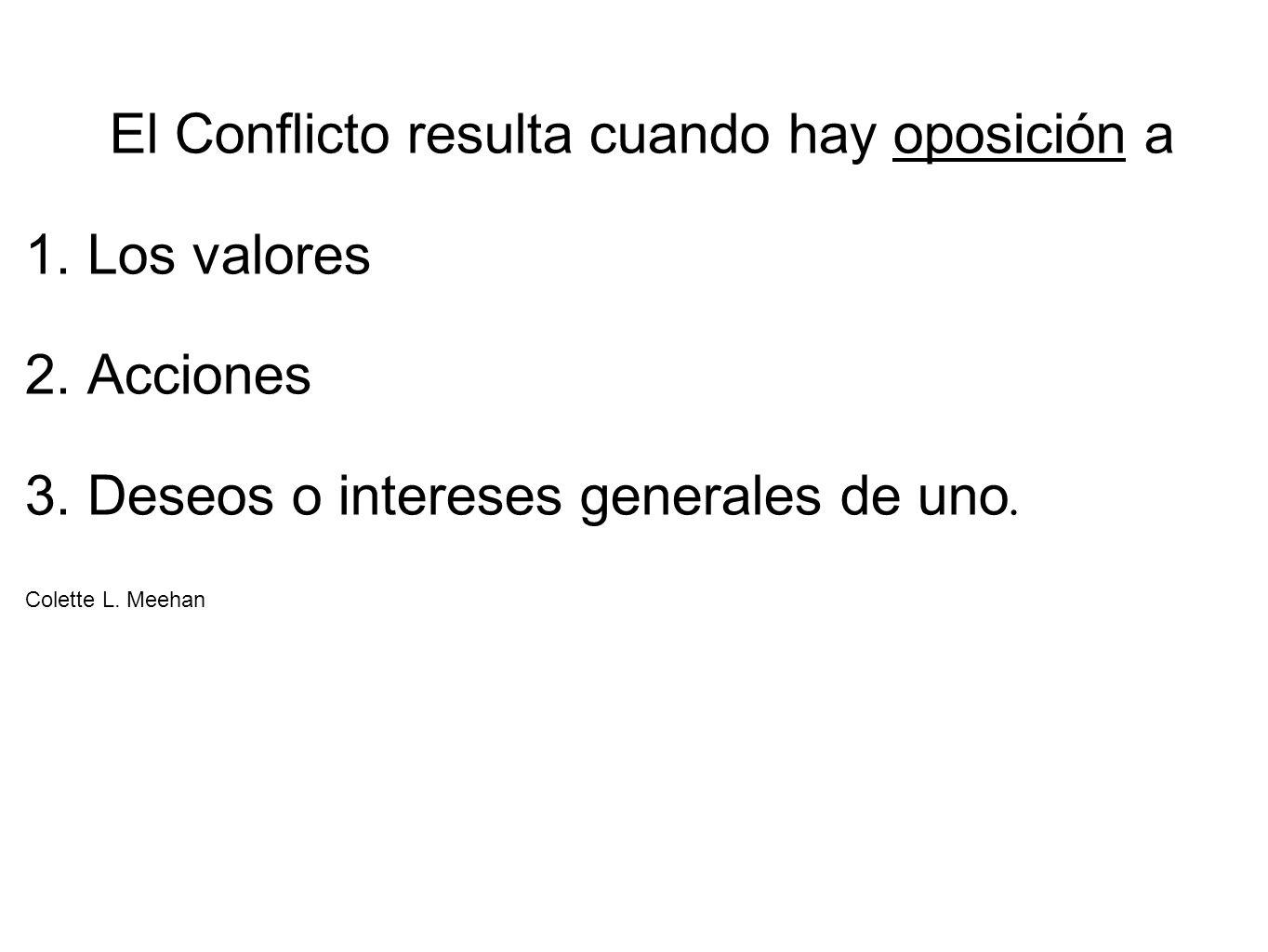 El Conflicto resulta cuando hay oposición a 1. Los valores 2. Acciones 3. Deseos o intereses generales de uno. Colette L. Meehan