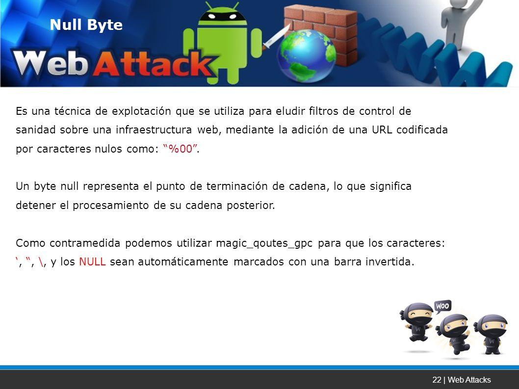 22 | Web Attacks Es una técnica de explotación que se utiliza para eludir filtros de control de sanidad sobre una infraestructura web, mediante la adición de una URL codificada por caracteres nulos como: %00.