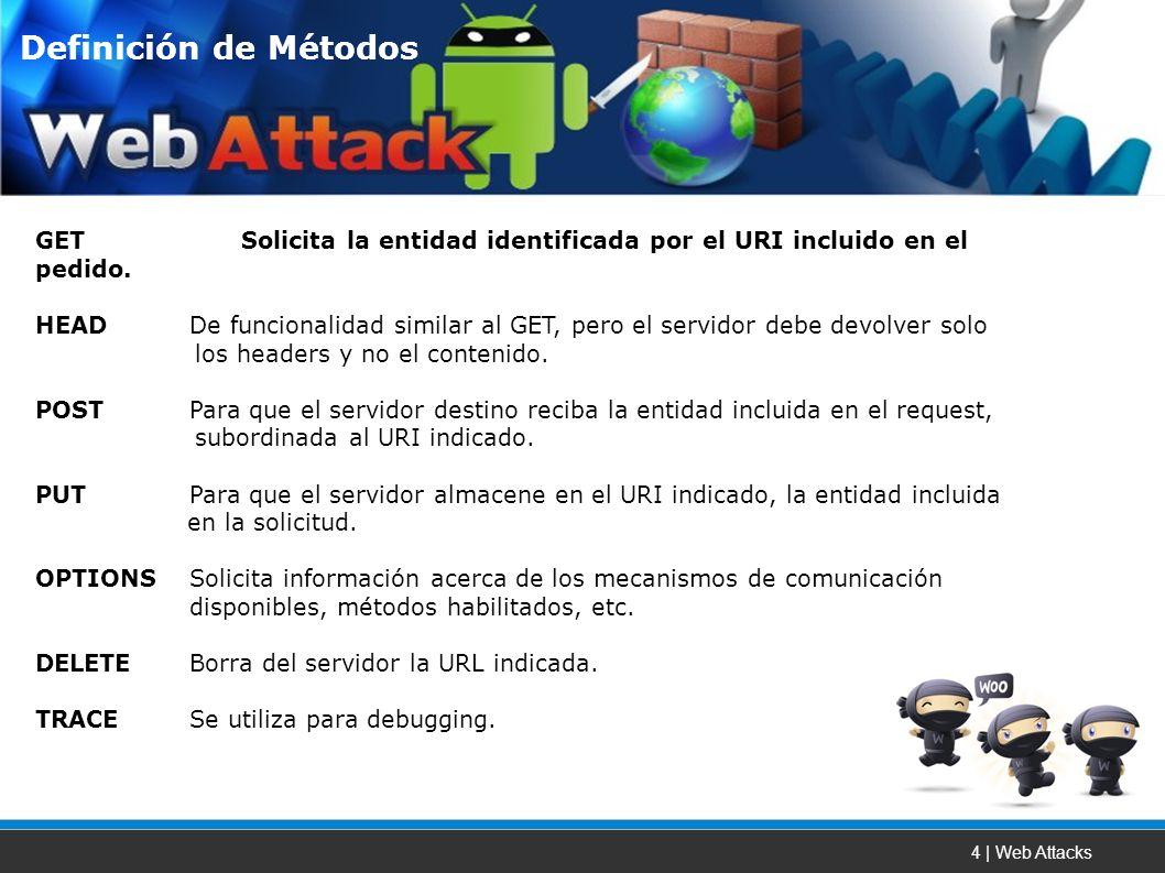 4 | Web Attacks GETSolicita la entidad identificada por el URI incluido en el pedido.